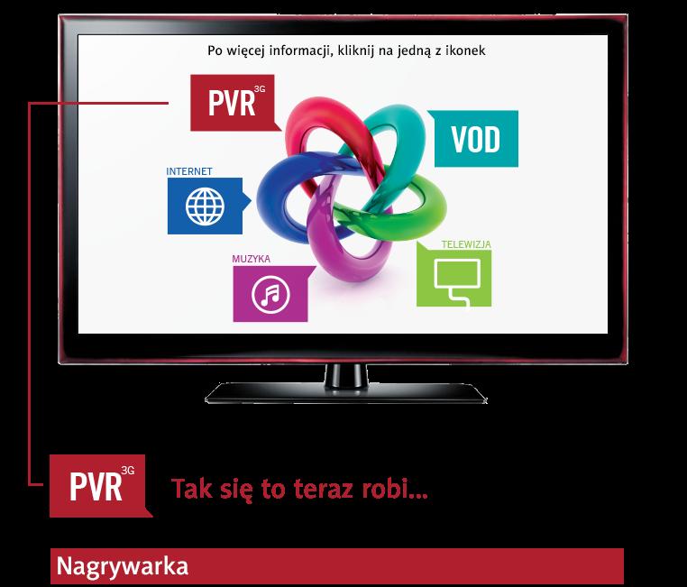 Telewizja 3G